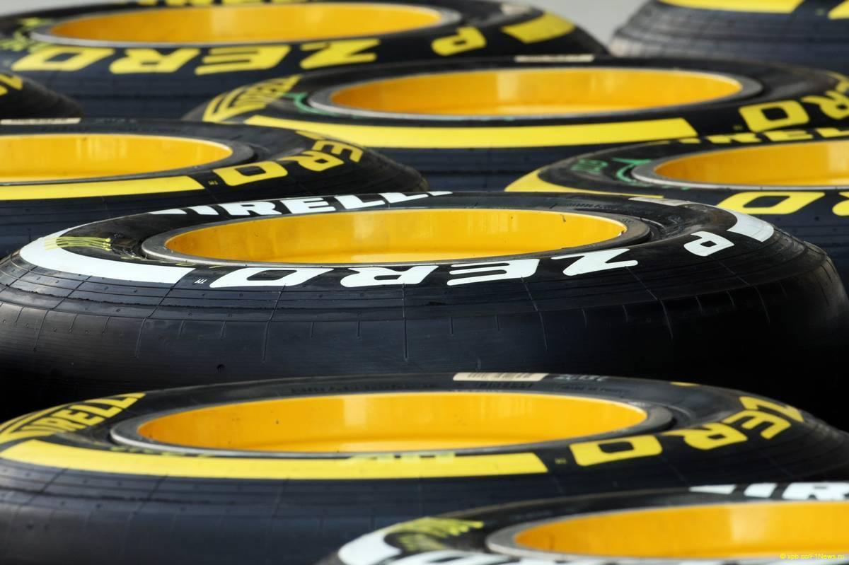 analysis of pirellis drive toward a